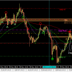 AUDUSD buy (29 Nov 2013 3.38pm GMT +8)