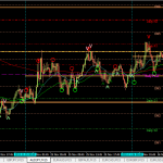 AUDJPY -13pips (26 Nov 2013 3.30pm GMT + 8)