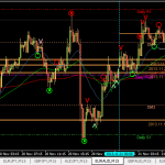 EURAUD buy +17pips (21 Nov 2013, 3.15pm GMT+8)