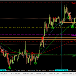 EURJPY 15m buy -20pips (20 Nov 2013, 4.15pm GMT+8)