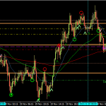 GBPJPY 15m buy -20pips (20 Nov 2013, 4.15pm GMT+8)