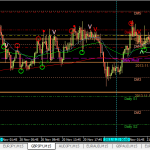 GBPJPY buy +30pips (21 Nov 2013, 2.30pm GMT+8)