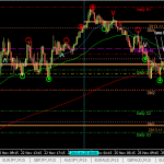 Lesson learnt: GBPUSD realisations (25 Nov 2013 9.30pm GMT+8)