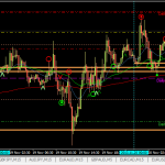 GBPUSD buy +12pips (20 Nov 2013, 4.45pm GMT+8)