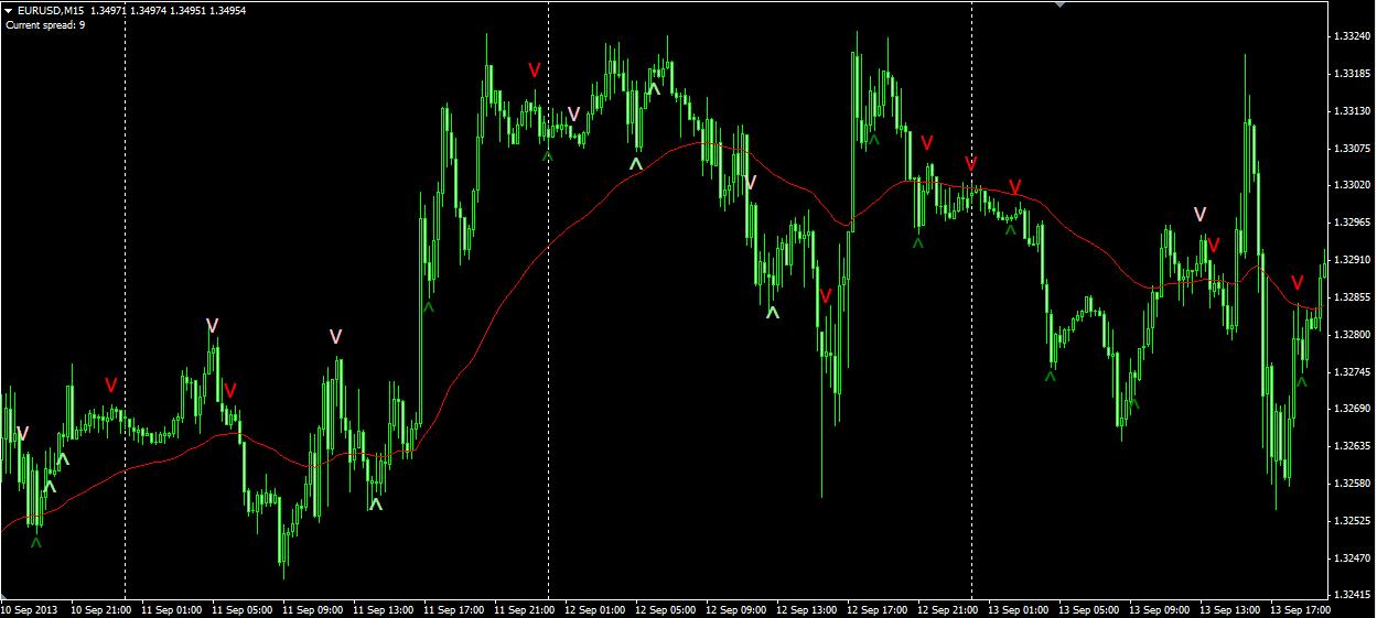 Echtzeit options trader simulator bild 10