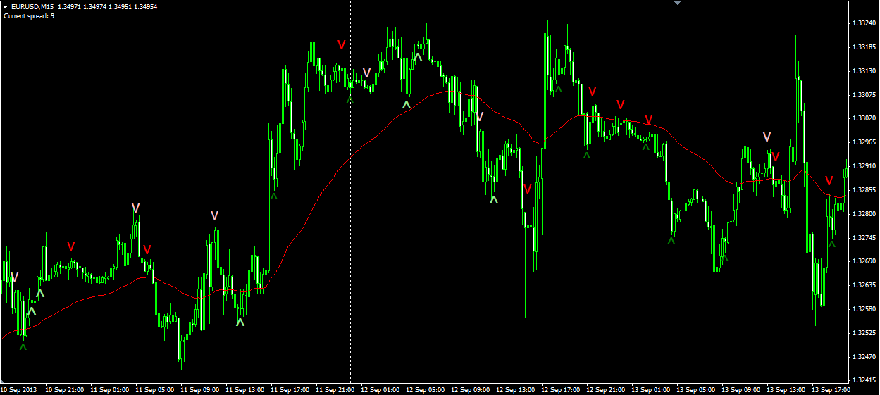 NSND MT4 Indicator - Abundance Trading Group Forex Rebates