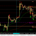 Lesson learnt: Trust your system GBPUSD (2 Dec 2013 9.53pm GMT+8)