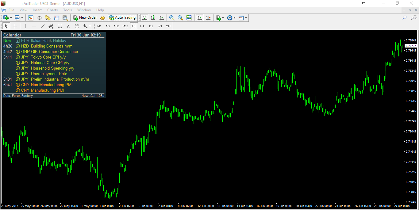 New indicator forex 2013