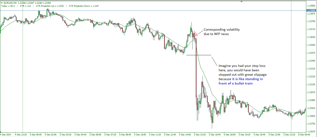 How to avoid slippage in forex