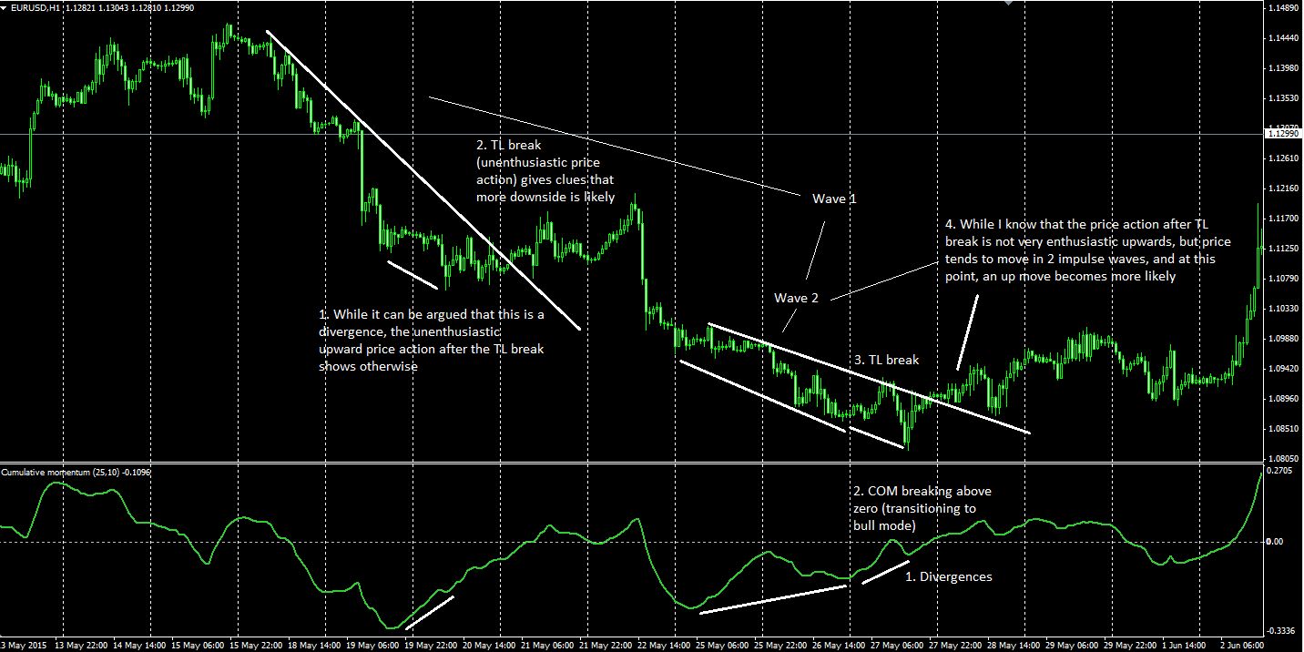 Stronger trend example