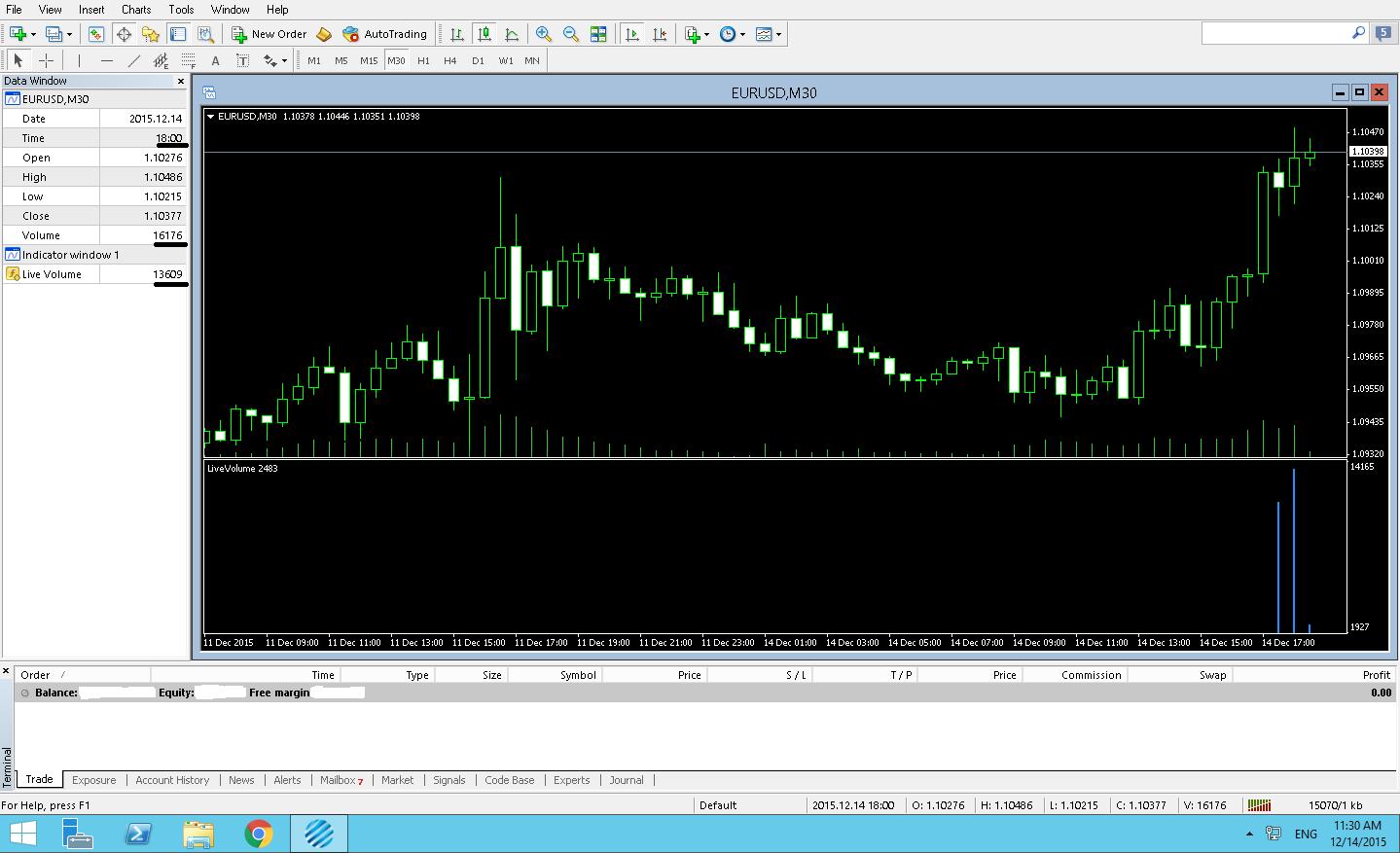 TradingFXVPS NY Tick volume