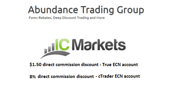 funding experience with ic markets
